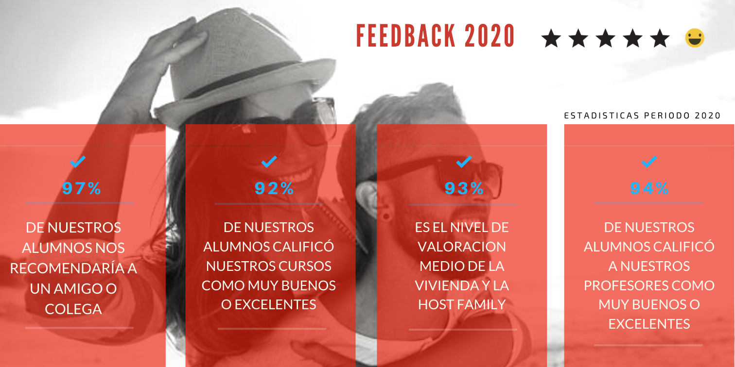 Cursos de inmersión en inglés - Cursos de inmersión lingüistica en inglés - Feedback alumnos 2020